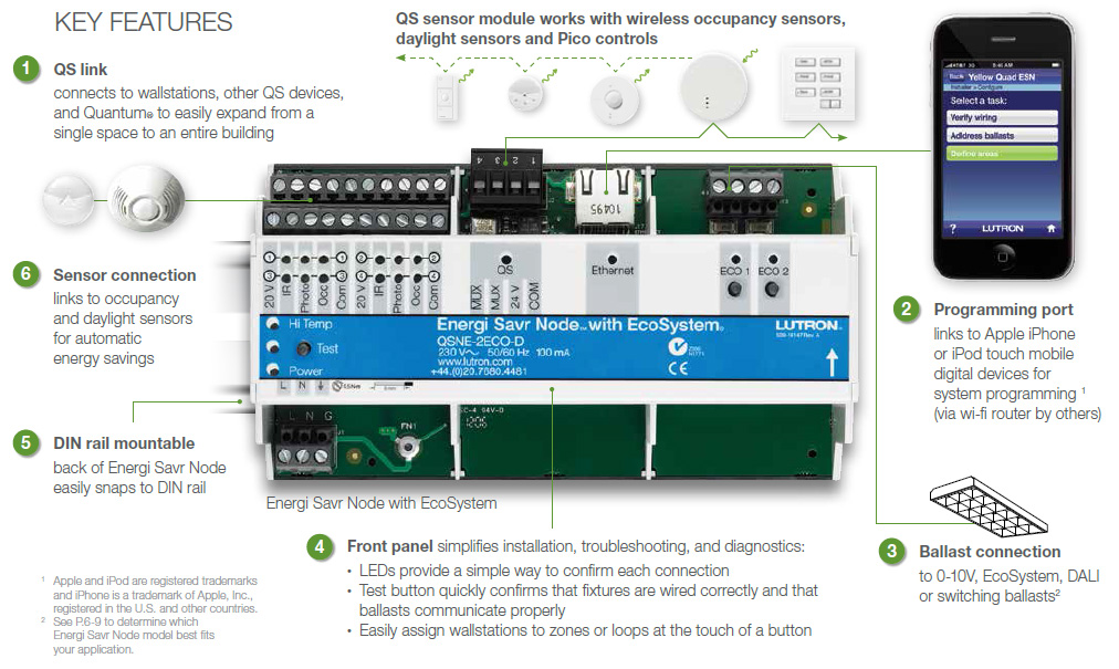 LUTRON'S New Modular Approach To Lighting Control Systems